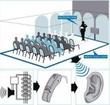 Информационные индукционные системы для слабослышащих